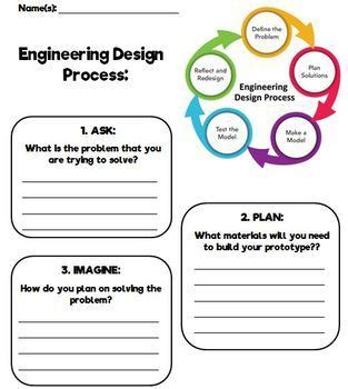 Handout #1 How to structure an engineering report